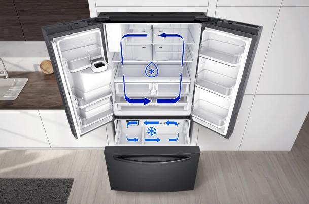 Genieße frischere Lebensmittel - Twin Cooling Plus™