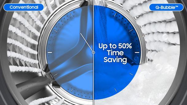 Volle Waschleistung - Halbe Zeit - QuickDrive™ Option