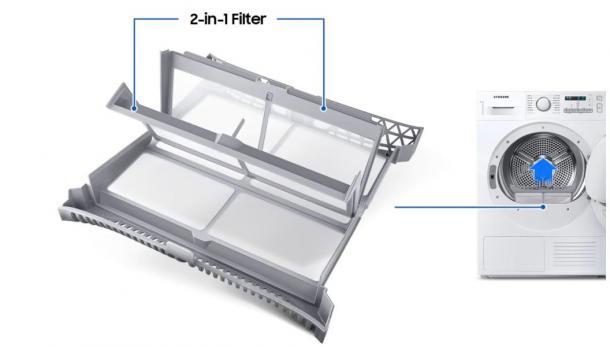 Bequeme Handhabung, schnelle Reinigung - Komfort 2-in-1 Filter