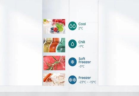 Cool Select Plus